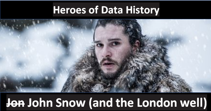 Heroes of Data History #1 - John Snow (and the London well)